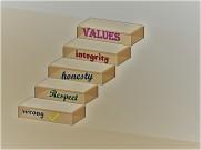 ethics ladder